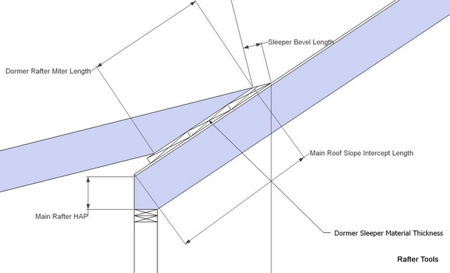 Calculate Pitch Roof Angle