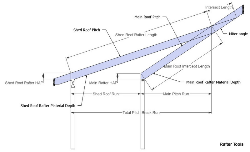 Rafter Tools For Android Pitch Break Shed Roof Rafter