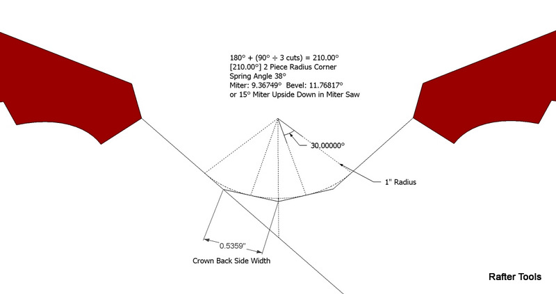 how to determine miter cut angles