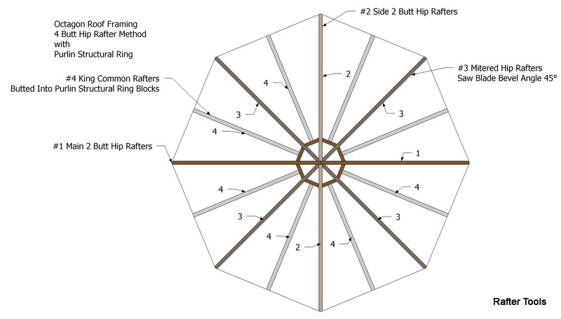 Great Rafter Tools For Android Apps Calculator Octagon Roof Framing Butt Method  With Purlin Structural Ring
