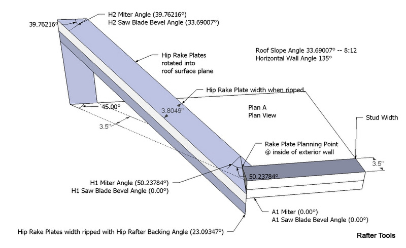 Image Result For Roof Sheathing