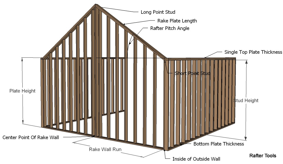Hip rake walls rotated into roof surface plane