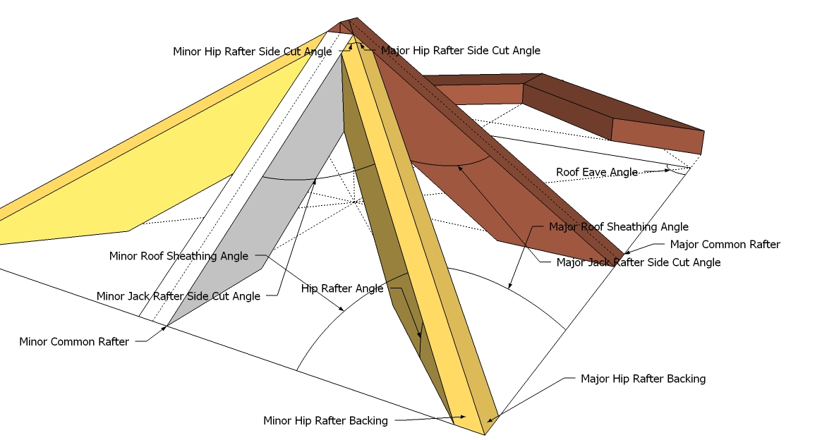 Trapezoid Roof Rafters With Equal Overhang