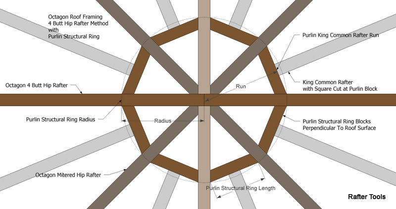 Rafter Tools For Android Apps Calculator Octagon Roof